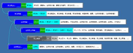 Zu2_110810