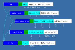Imagex3