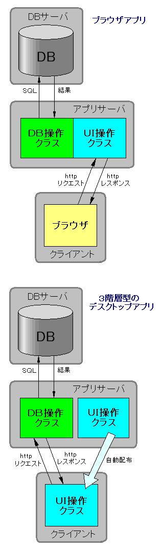 Brouser_desktop