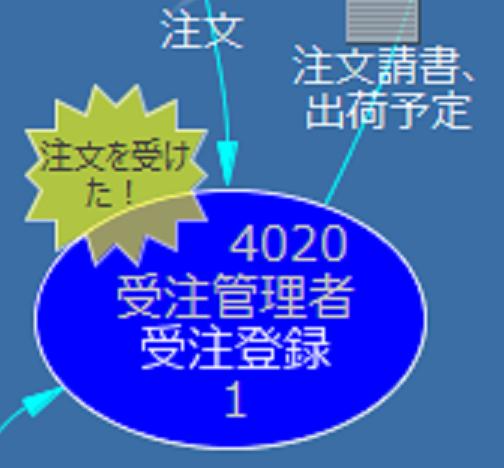 Dataflow1_2