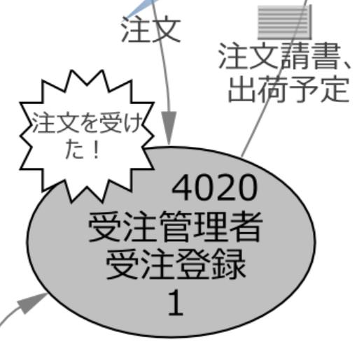 Dataflow2_2