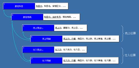 20130510_1